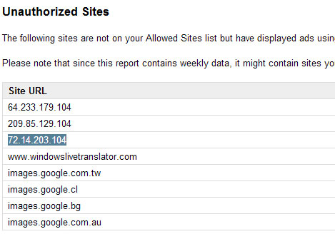 adsense unauthorized sites